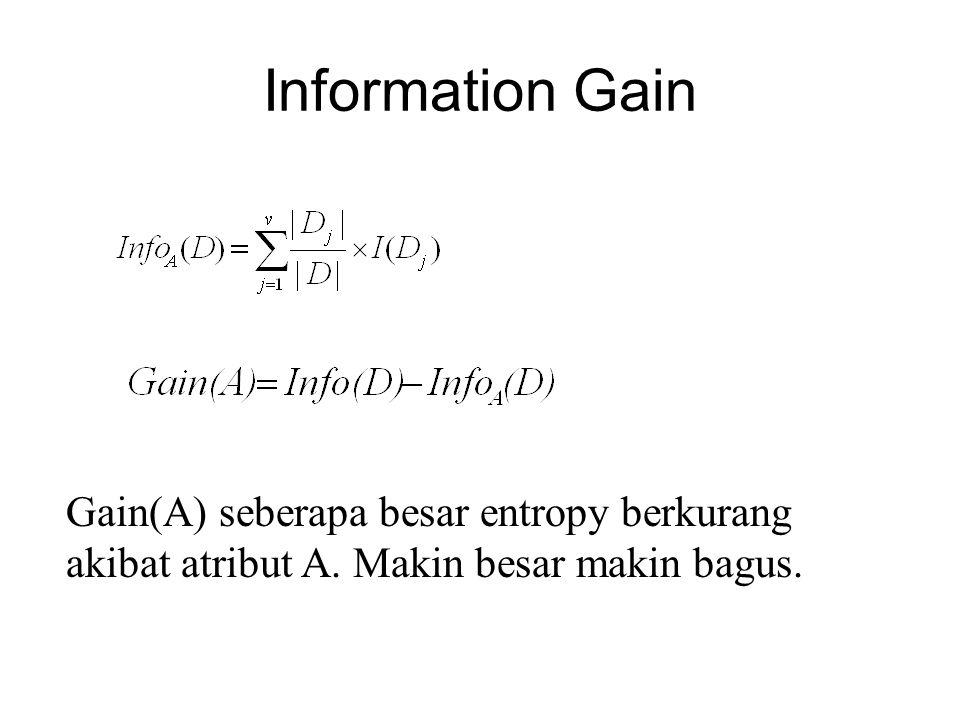 Information Gain Gain(A) seberapa besar entropy berkurang akibat atribut A. Makin besar makin bagus.
