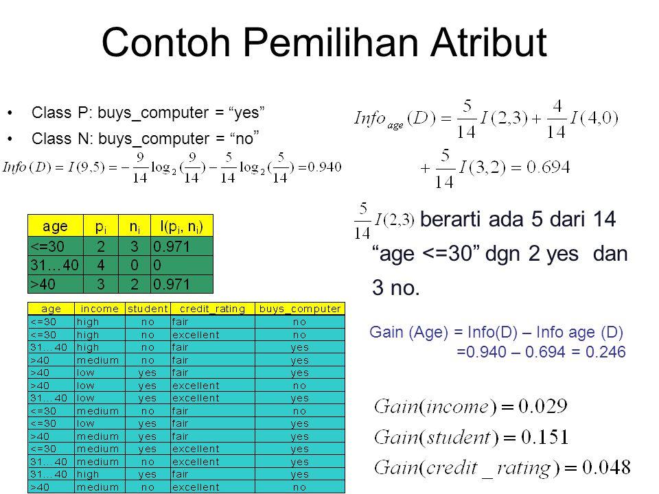 """Contoh Pemilihan Atribut Class P: buys_computer = """"yes"""" Class N: buys_computer = """"no """" berarti ada 5 dari 14 """"age <=30"""" dgn 2 yes dan 3 no. Gain (Age)"""