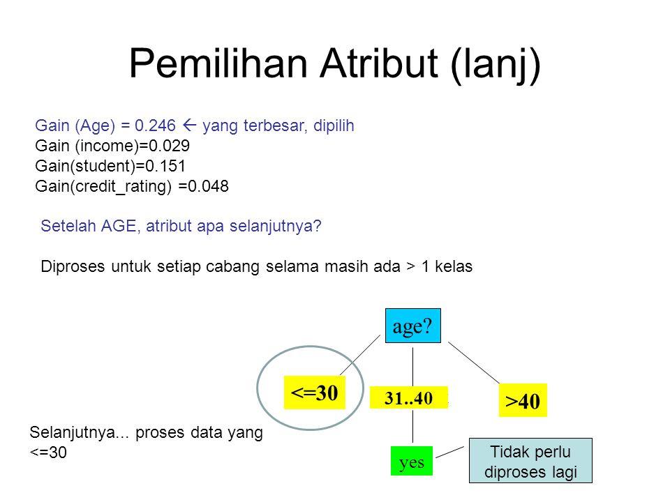 Pemilihan Atribut (lanj) Gain (Age) = 0.246  yang terbesar, dipilih Gain (income)=0.029 Gain(student)=0.151 Gain(credit_rating) =0.048 Setelah AGE, a