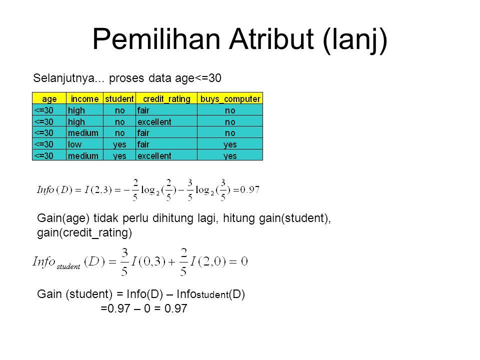 Pemilihan Atribut (lanj) Selanjutnya... proses data age<=30 Gain(age) tidak perlu dihitung lagi, hitung gain(student), gain(credit_rating) Gain (stude