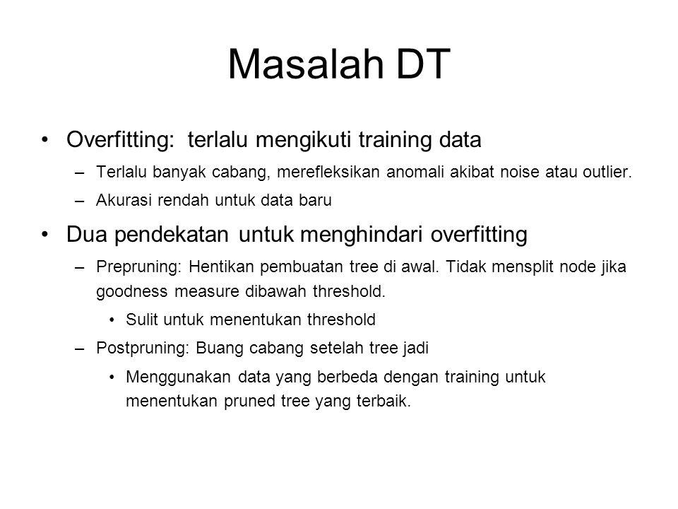 Masalah DT Overfitting: terlalu mengikuti training data –Terlalu banyak cabang, merefleksikan anomali akibat noise atau outlier. –Akurasi rendah untuk