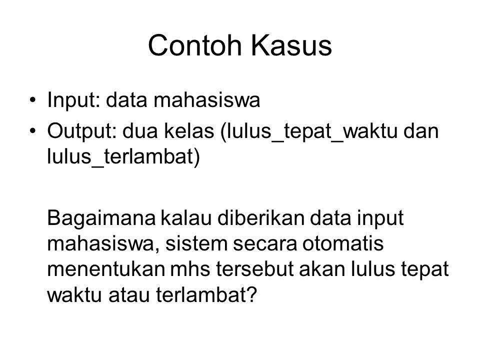 Contoh Kasus Input: data mahasiswa Output: dua kelas (lulus_tepat_waktu dan lulus_terlambat) Bagaimana kalau diberikan data input mahasiswa, sistem se