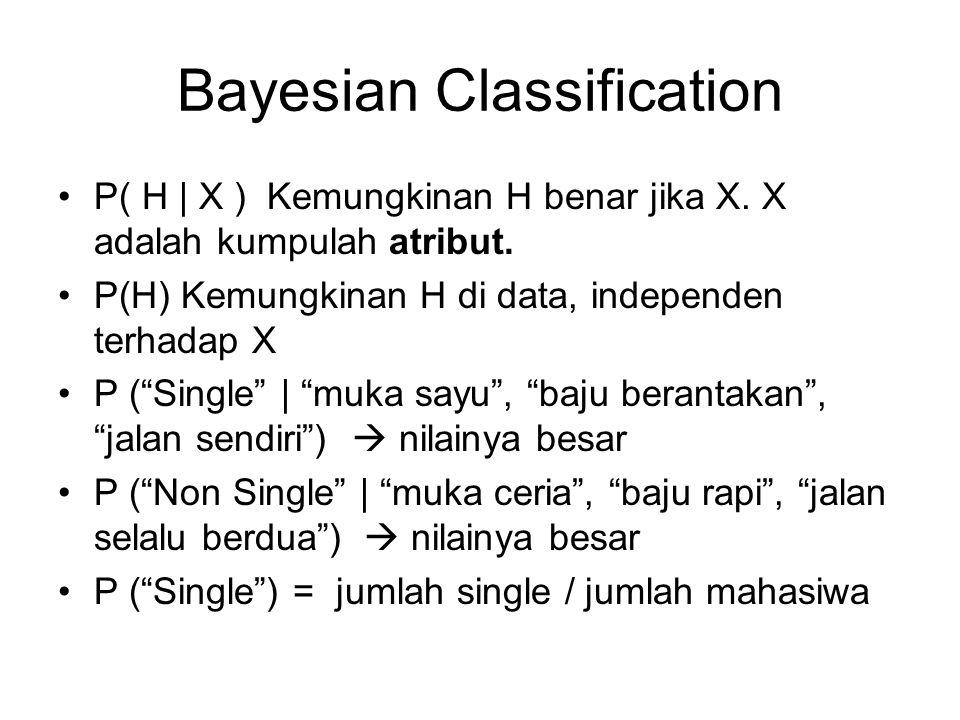 """Bayesian Classification P( H   X ) Kemungkinan H benar jika X. X adalah kumpulah atribut. P(H) Kemungkinan H di data, independen terhadap X P (""""Single"""