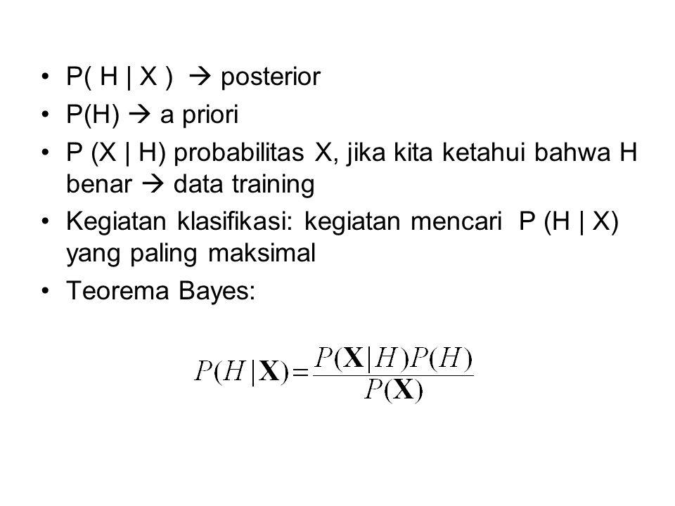 P( H   X )  posterior P(H)  a priori P (X   H) probabilitas X, jika kita ketahui bahwa H benar  data training Kegiatan klasifikasi: kegiatan mencar