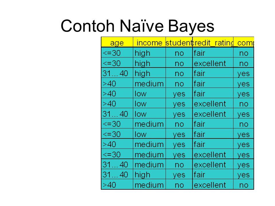 Contoh Naïve Bayes