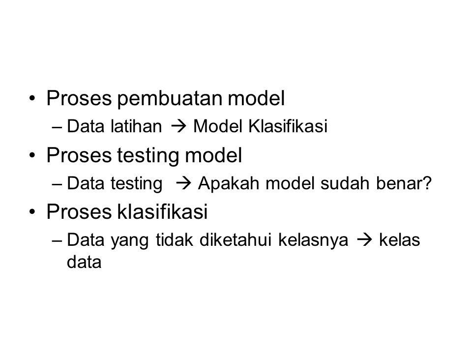 Proses pembuatan model –Data latihan  Model Klasifikasi Proses testing model –Data testing  Apakah model sudah benar? Proses klasifikasi –Data yang