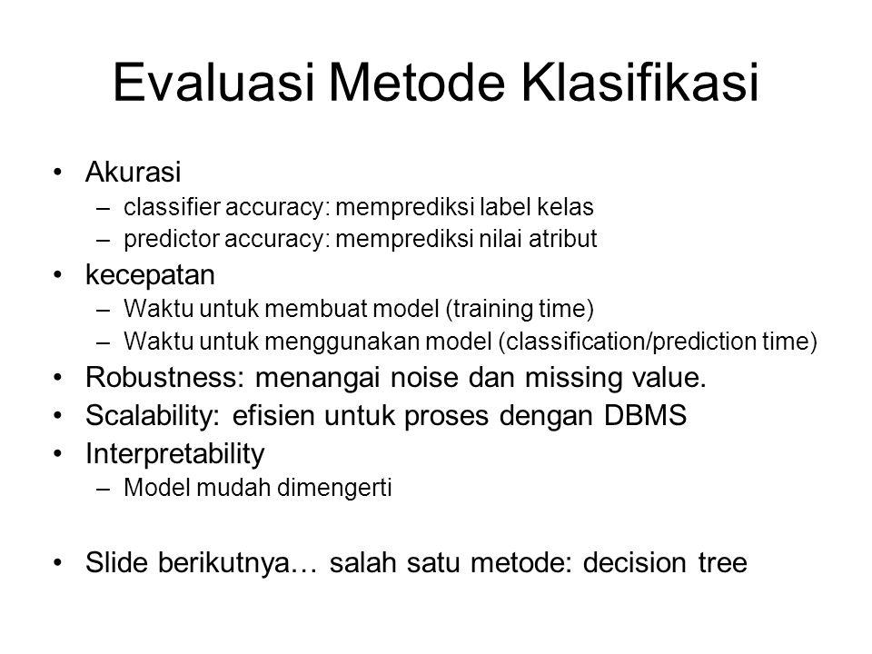 Bayesian Classification P( H   X ) Kemungkinan H benar jika X.
