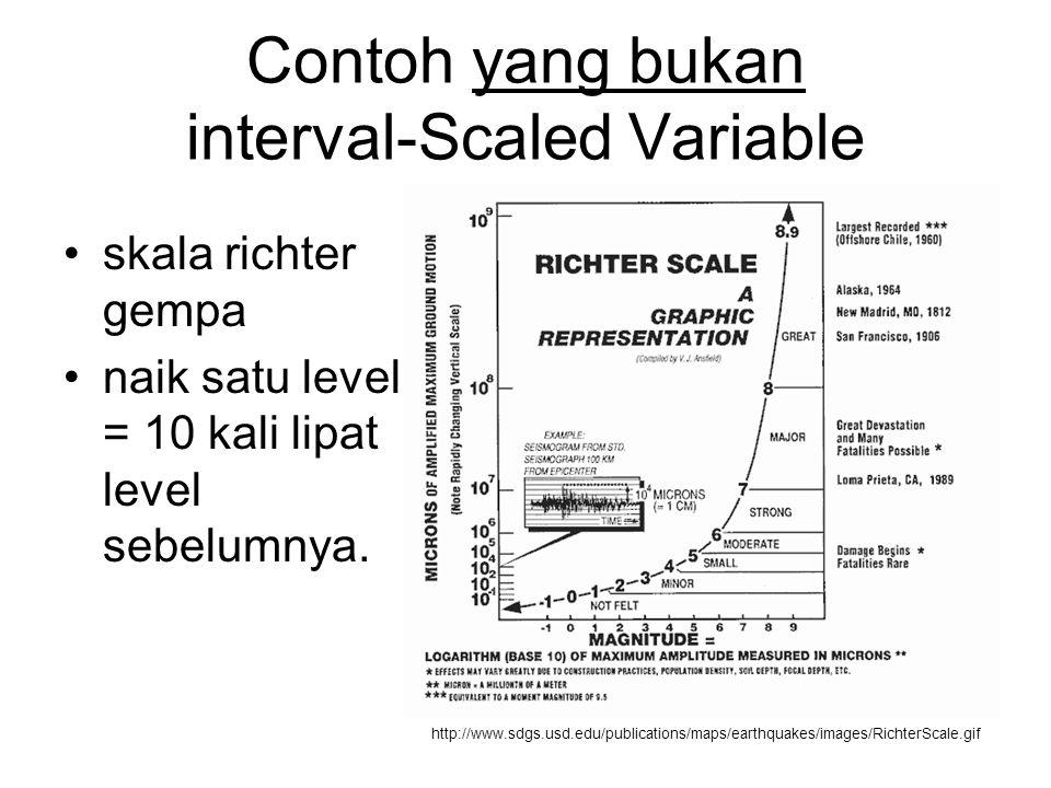 Contoh yang bukan interval-Scaled Variable skala richter gempa naik satu level = 10 kali lipat level sebelumnya. http://www.sdgs.usd.edu/publications/