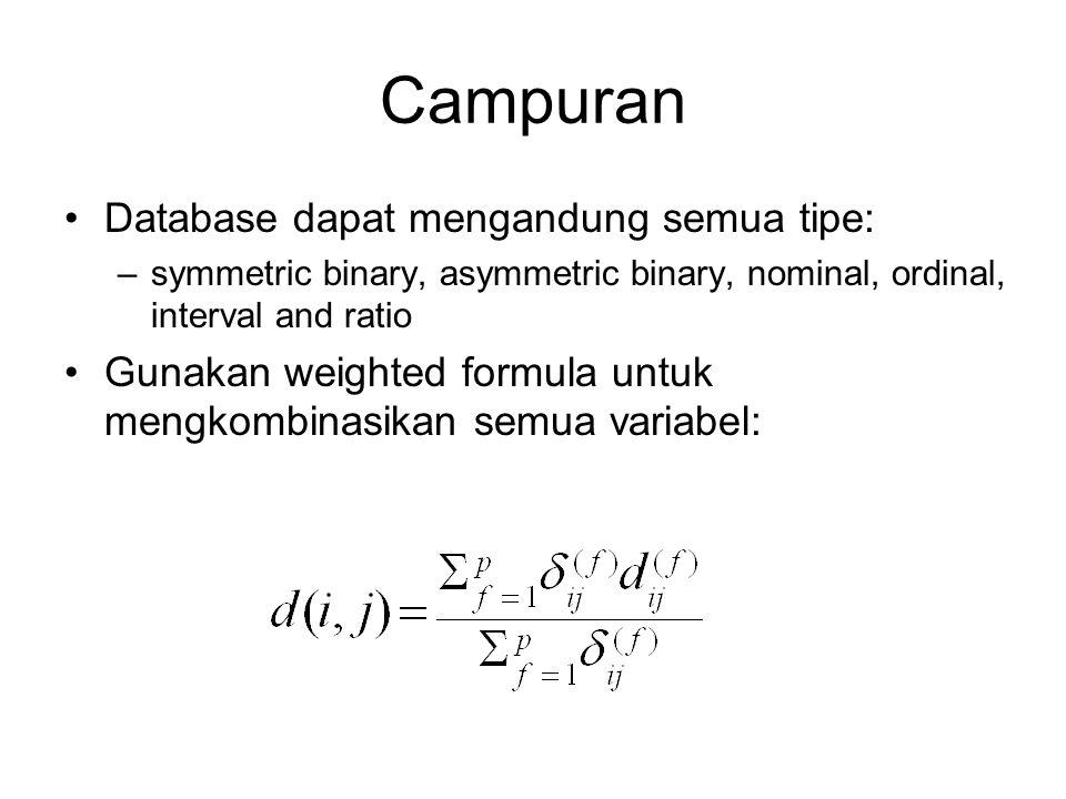 Campuran Database dapat mengandung semua tipe: –symmetric binary, asymmetric binary, nominal, ordinal, interval and ratio Gunakan weighted formula unt