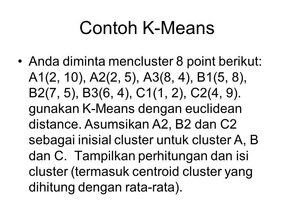Contoh K-Means Anda diminta mencluster 8 point berikut: A1(2, 10), A2(2, 5), A3(8, 4), B1(5, 8), B2(7, 5), B3(6, 4), C1(1, 2), C2(4, 9). gunakan K-Mea