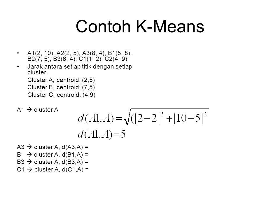 Contoh K-Means A1(2, 10), A2(2, 5), A3(8, 4), B1(5, 8), B2(7, 5), B3(6, 4), C1(1, 2), C2(4, 9). Jarak antara setiap titik dengan setiap cluster. Clust