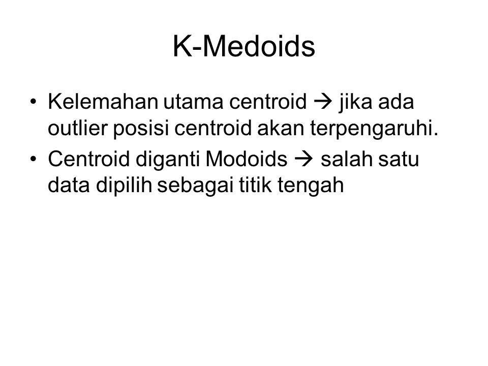 K-Medoids Kelemahan utama centroid  jika ada outlier posisi centroid akan terpengaruhi. Centroid diganti Modoids  salah satu data dipilih sebagai ti