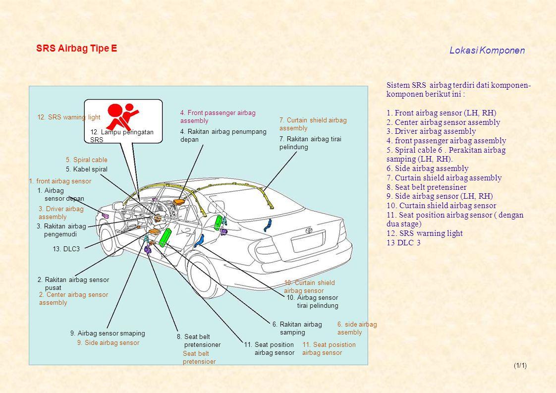 (1/1) SRS Airbag Tipe E Lokasi Komponen 12. Lampu peringatan SRS 4. Rakitan airbag penumpang depan 5. Kabel spiral 1. Airbag sensor depan 3. Rakitan