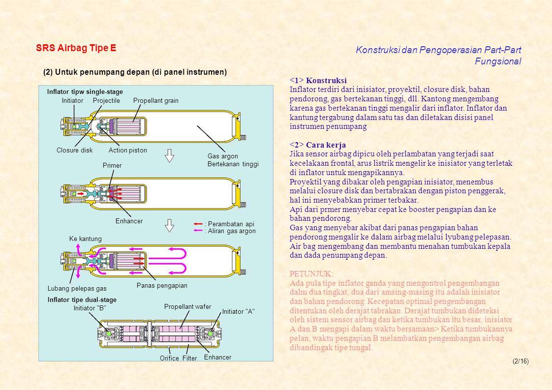 (2/16) SRS Airbag Tipe E Konstruksi dan Pengoperasian Part-Part Fungsional Inflator tipw single-stage InitiatorProjectilePropellant grain Closure dis