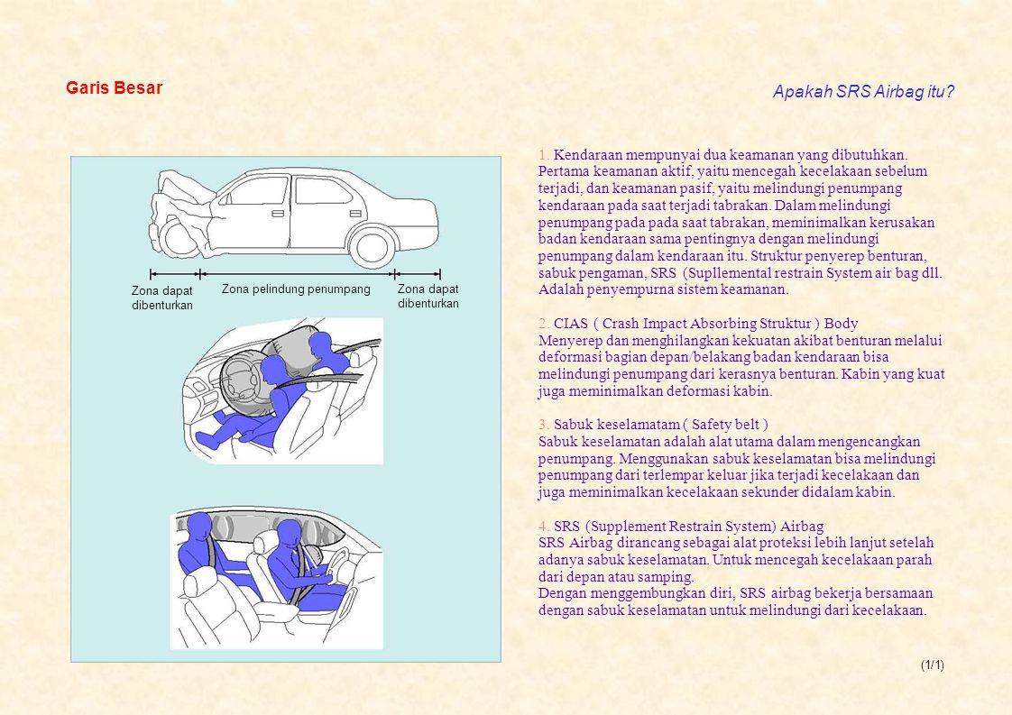(1/4) SRS Airbag Tipe E Fungsi Self-Diagnostic Primary Check & Konstant Check Rangkaian diagnosis memeriksa malfungsi dari sistem airbag secara konstan dalam dua tahap seperti ditunjukan dibawah Kunci kotak diputar ke ACC atau ON 1 Primary check kira-kira 6 detik 2 Constans Check Primary Check Ketika ignition switch diputar keposisi ACC atau ON dari posisi LOCK, diagnosis circuit mengaktifkan airbag warning light selama 6 detik untuk menjalankan primary check.