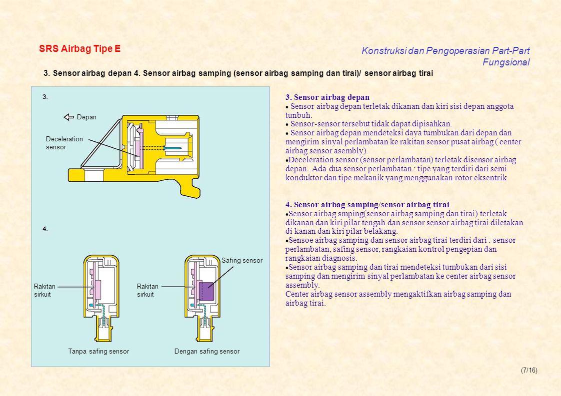 (7/16) SRS Airbag Tipe E Konstruksi dan Pengoperasian Part-Part Fungsional Depan Deceleration sensor Rakitan sirkuit Safing sensor Tanpa safing senso