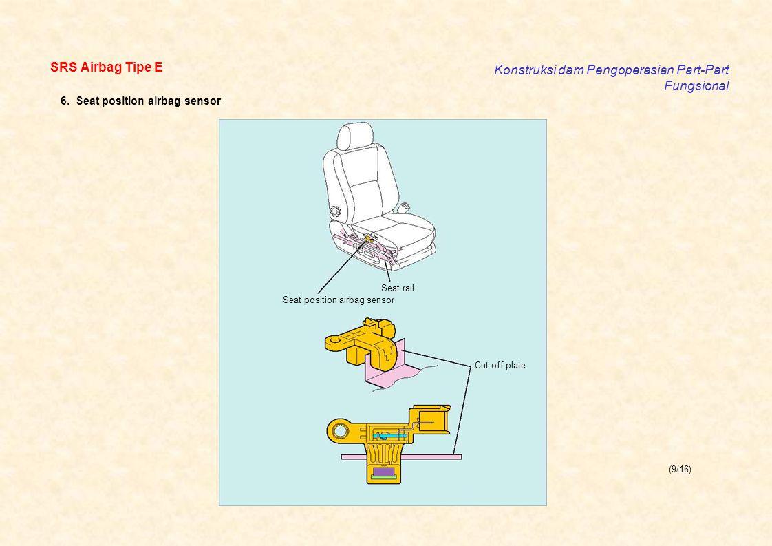 (9/16) SRS Airbag Tipe E Konstruksi dam Pengoperasian Part-Part Fungsional Seat rail Seat position airbag sensor Cut-off plate 6. Seat position airba