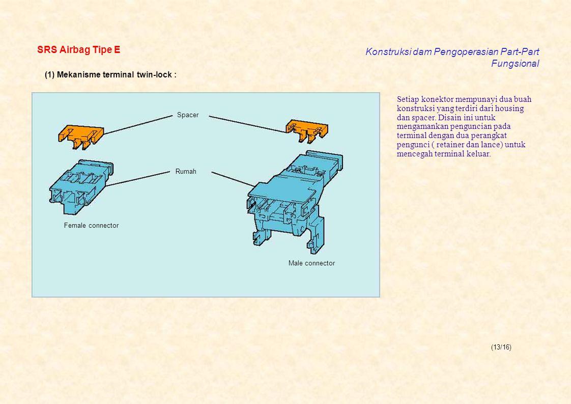 (13/16) SRS Airbag Tipe E Konstruksi dam Pengoperasian Part-Part Fungsional Spacer Rumah Female connector Male connector (1) Mekanisme terminal twin-