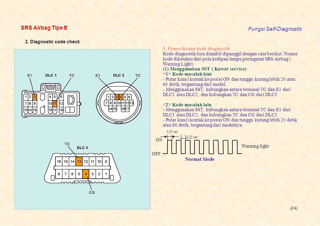 (2/4) SRS Airbag Tipe E Fungsi Self-Diagnostic 3. Diagnostic code check 3. Pemeriksaan kode diagnostik Kode diagnostik bisa diambil/dipanggil dengan