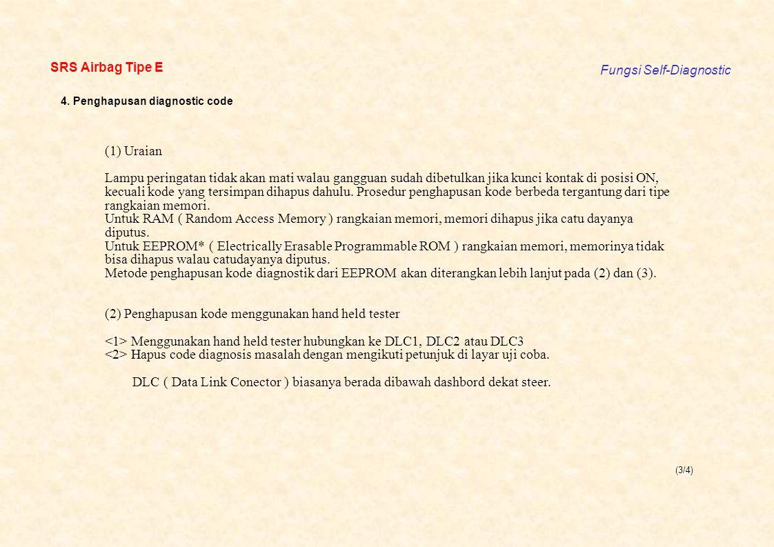 (3/4) SRS Airbag Tipe E Fungsi Self-Diagnostic 4. Penghapusan diagnostic code (1) Uraian Lampu peringatan tidak akan mati walau gangguan sudah dibetu