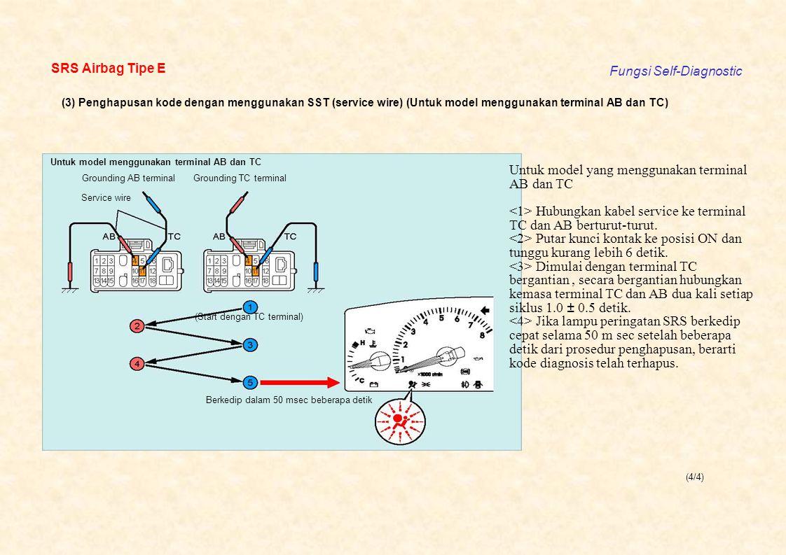 (4/4) SRS Airbag Tipe E Fungsi Self-Diagnostic Untuk model menggunakan terminal AB dan TC Grounding AB terminalGrounding TC terminal Service wire (St