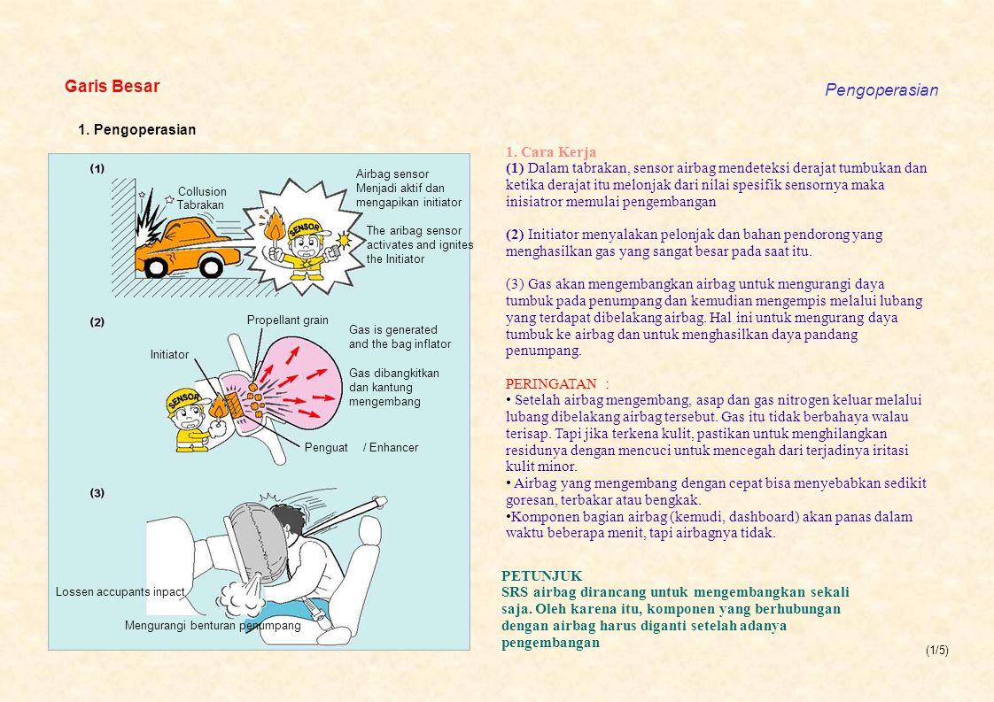 (11/16) SRS Airbag Tipe E Konstruksi dam Pengoperasian Part-Part Fungsional Kabel Kotak Cancel cam Konektor ke initiator 8.