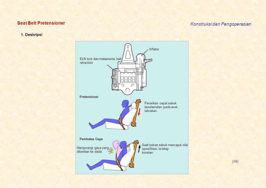 (1/6) Seat Belt Pretensioner Konstruksi dan Pengoperasian Inflator ELR lock dan mekanisme belt retraction Pretensioner Penarikan cepat sabuk keselama