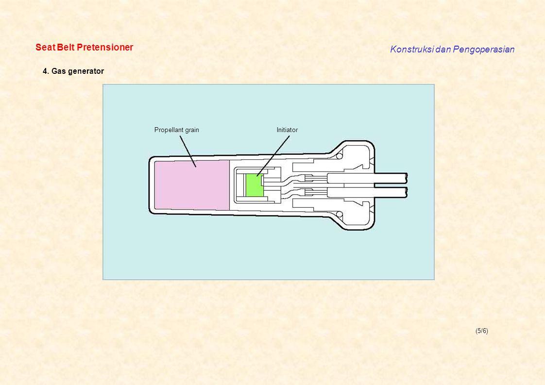 (5/6) Seat Belt Pretensioner Konstruksi dan Pengoperasian Propellant grainInitiator 4. Gas generator
