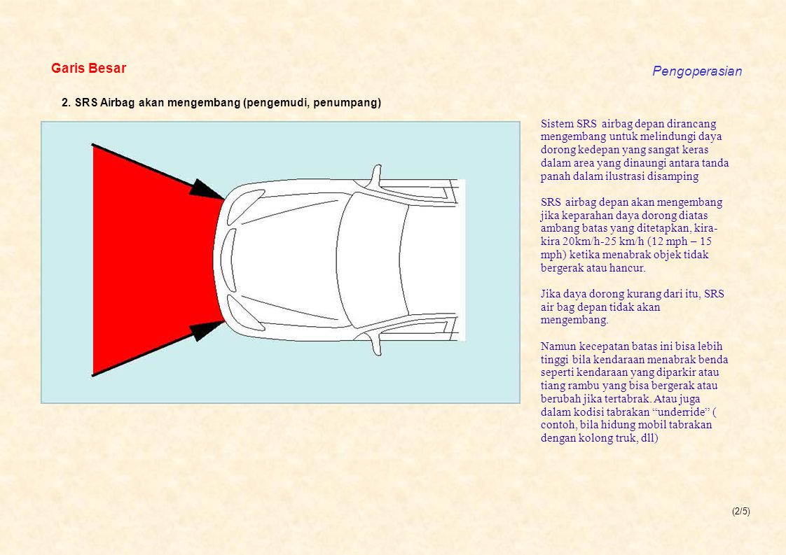 (2/5) Garis Besar Pengoperasian 2. SRS Airbag akan mengembang (pengemudi, penumpang) Sistem SRS airbag depan dirancang mengembang untuk melindungi d