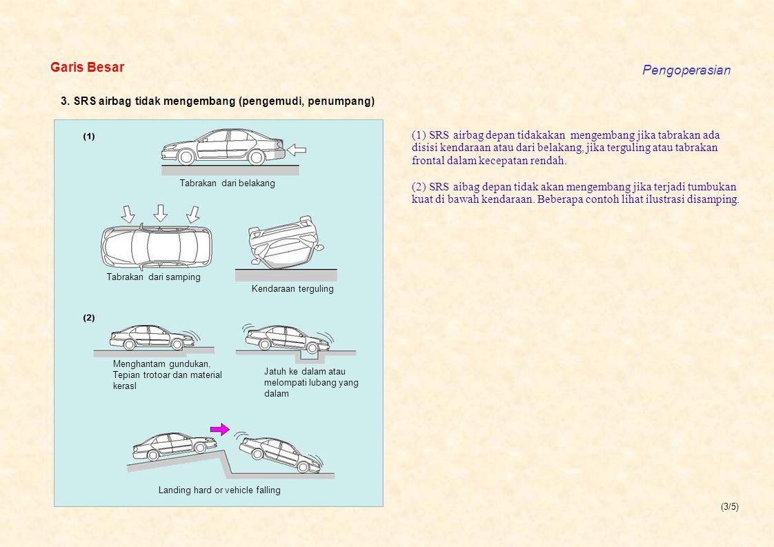 (4/5) Garis Besar Pengoperasian (1) Airbag samping + airbag tirai pelindung (depan) Tabrakan dari samping (2) Airbag samping + airbag tirai pelindung (depan + belakang) Tabrakan dari samping atau quarter back 4.