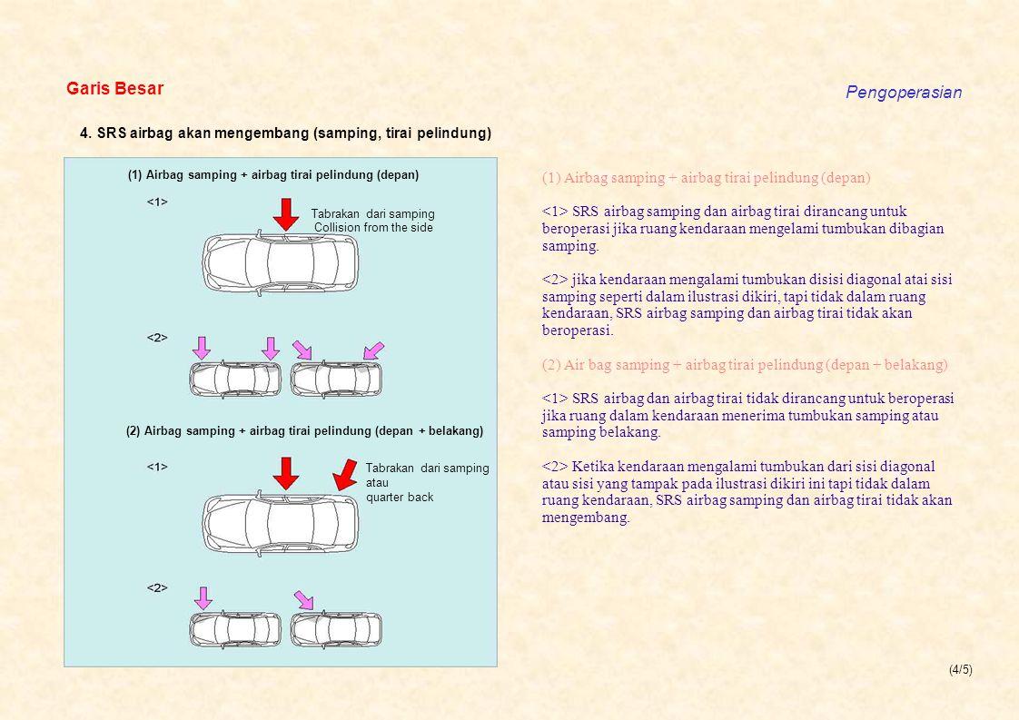 (4/5) Garis Besar Pengoperasian (1) Airbag samping + airbag tirai pelindung (depan) Tabrakan dari samping (2) Airbag samping + airbag tirai pelindung