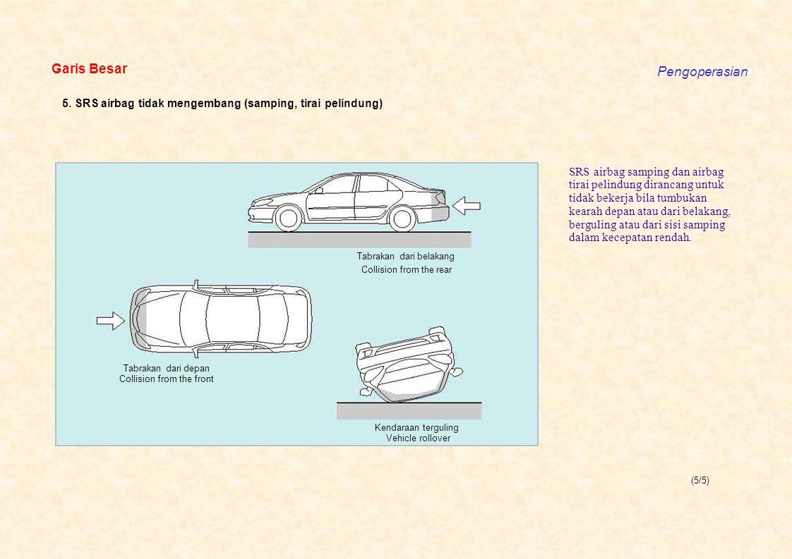 (5/5) Garis Besar Pengoperasian Tabrakan dari belakang Tabrakan dari depan Kendaraan terguling 5. SRS airbag tidak mengembang (samping, tirai pelindu