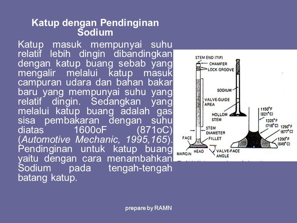 Katup dengan Pendinginan Sodium Katup masuk mempunyai suhu relatif lebih dingin dibandingkan dengan katup buang sebab yang mengalir melalui katup masu