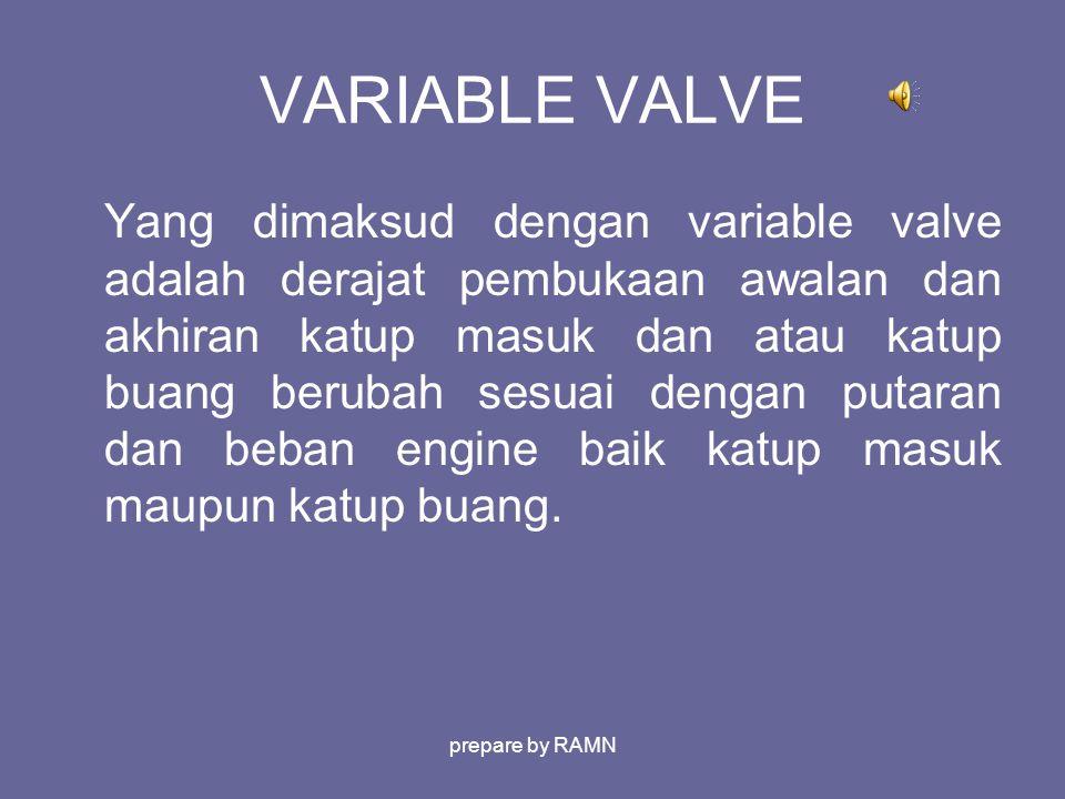 VARIABLE VALVE Yang dimaksud dengan variable valve adalah derajat pembukaan awalan dan akhiran katup masuk dan atau katup buang berubah sesuai dengan