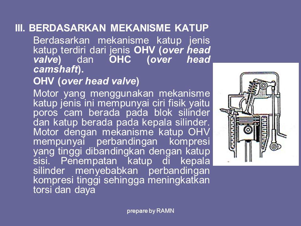 III. BERDASARKAN MEKANISME KATUP Berdasarkan mekanisme katup jenis katup terdiri dari jenis OHV (over head valve) dan OHC (over head camshaft). OHV (o