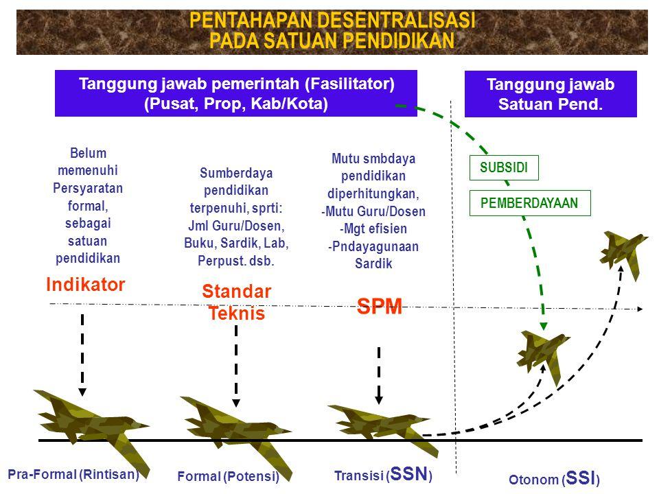 MENGENAL MODEL PEMBELAJARAN BERBASIS PORTOFOLIO DR. Dasim Budimansyah, M.Si