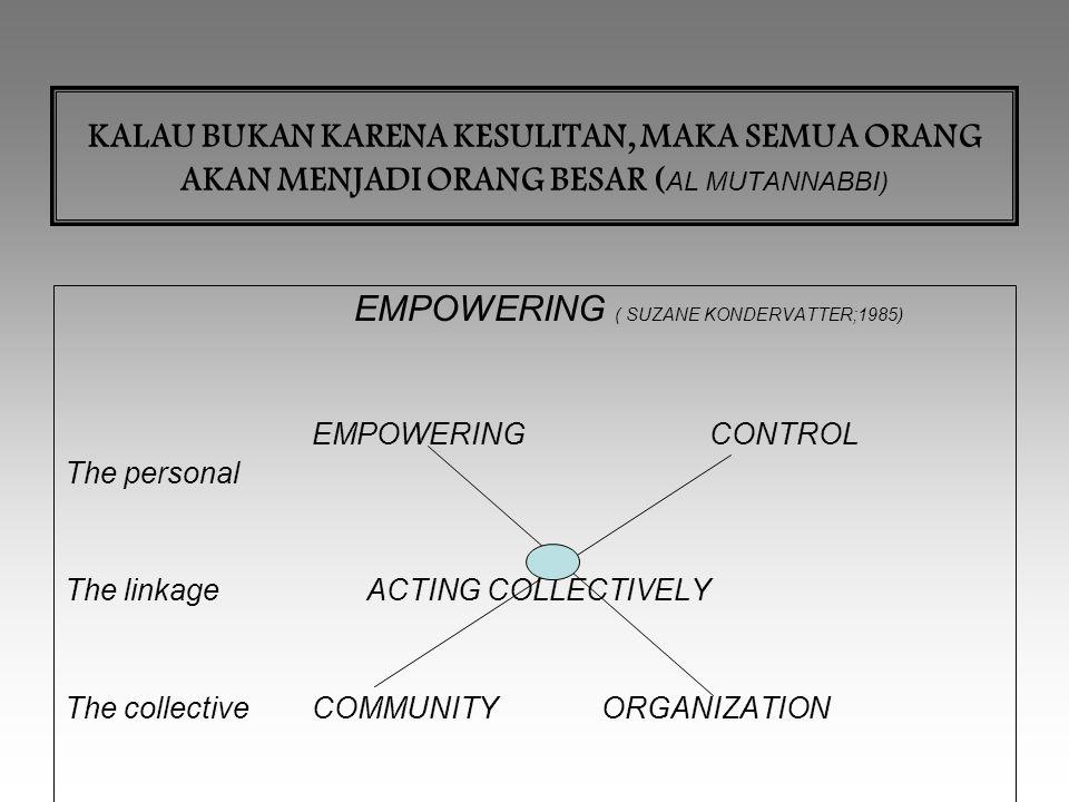 KALAU BUKAN KARENA KESULITAN, MAKA SEMUA ORANG AKAN MENJADI ORANG BESAR ( AL MUTANNABBI) EMPOWERING ( SUZANE KONDERVATTER;1985) EMPOWERING CONTROL The personal The linkage ACTING COLLECTIVELY The collective COMMUNITY ORGANIZATION