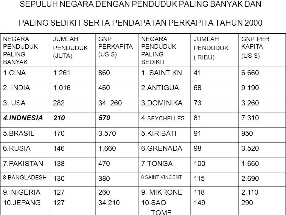 PEMBINAAN WAWASAN KEBANGSAAN 1.PEMBINAAN RASA KEBANGGAAN MENJADI BANGSA INDONESIA 2.KEPASTIAN HUKUM 3.NILAI KEJUJURAN 4.KEGIGIHAN DALAM BEKERJA 5.KEPERCAYAAN DIRI BERBASIS PADA TUHAN YME 6.KEMELEKAN IPTEK BERBASIS KEBANGSAAN