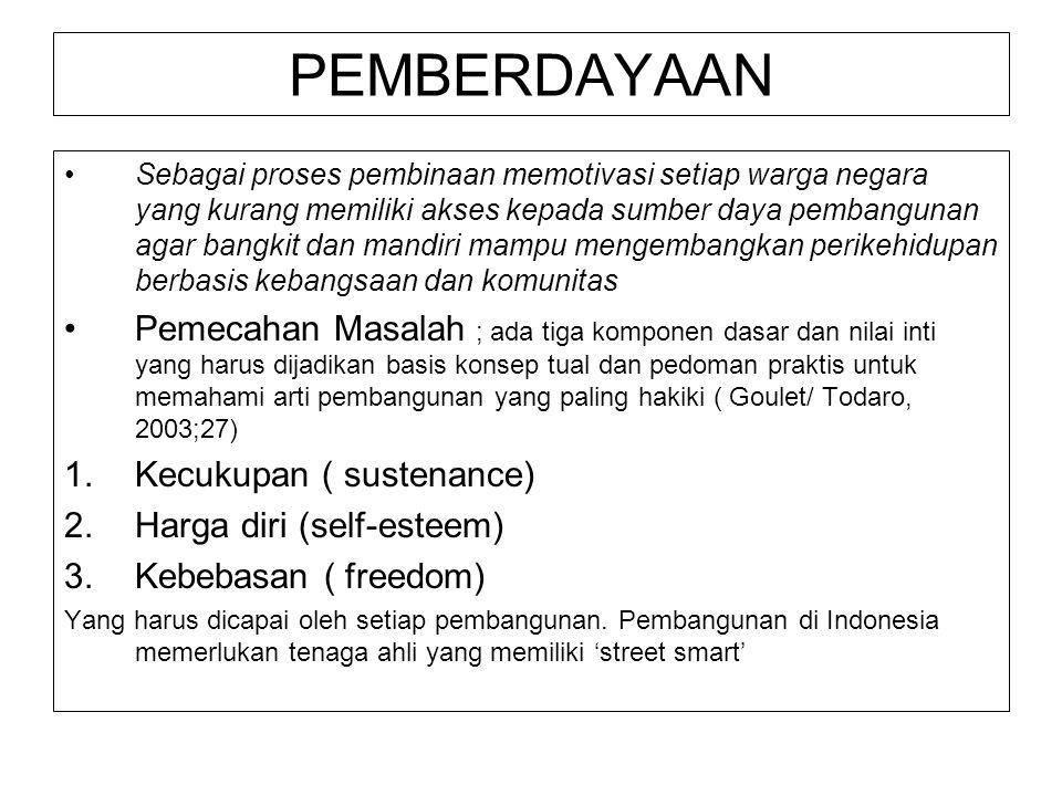 PEMBERDAYAAN Sebagai proses pembinaan memotivasi setiap warga negara yang kurang memiliki akses kepada sumber daya pembangunan agar bangkit dan mandiri mampu mengembangkan perikehidupan berbasis kebangsaan dan komunitas Pemecahan Masalah ; ada tiga komponen dasar dan nilai inti yang harus dijadikan basis konsep tual dan pedoman praktis untuk memahami arti pembangunan yang paling hakiki ( Goulet/ Todaro, 2003;27) 1.Kecukupan ( sustenance) 2.Harga diri (self-esteem) 3.Kebebasan ( freedom) Yang harus dicapai oleh setiap pembangunan.