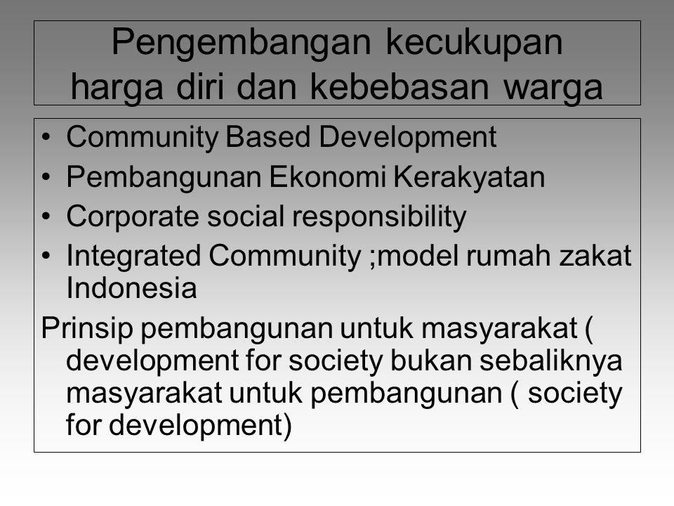 Pengembangan kecukupan harga diri dan kebebasan warga Community Based Development Pembangunan Ekonomi Kerakyatan Corporate social responsibility Integ