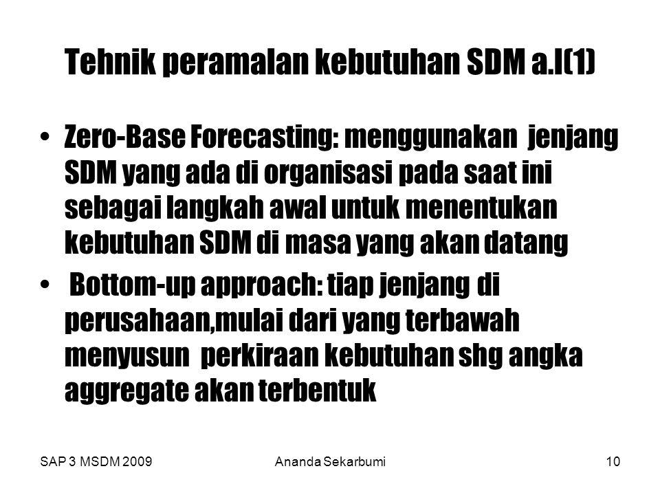 SAP 3 MSDM 2009Ananda Sekarbumi10 Tehnik peramalan kebutuhan SDM a.l(1) Zero-Base Forecasting: menggunakan jenjang SDM yang ada di organisasi pada saa