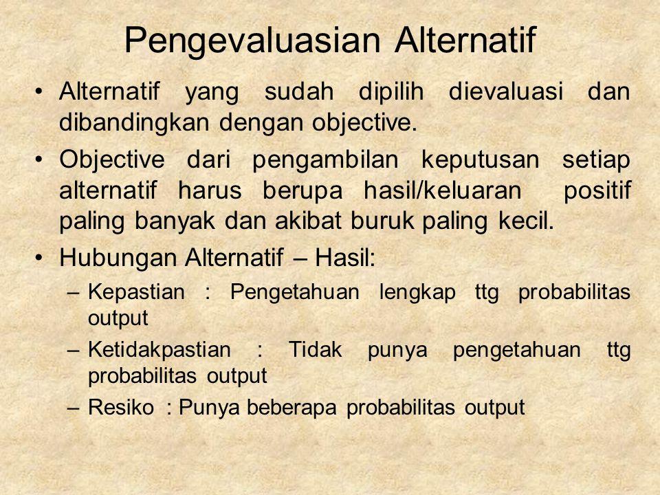 Pengevaluasian Alternatif Alternatif yang sudah dipilih dievaluasi dan dibandingkan dengan objective.