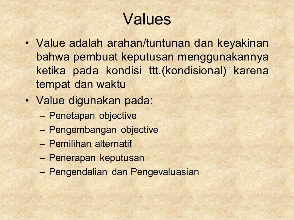 Values Value adalah arahan/tuntunan dan keyakinan bahwa pembuat keputusan menggunakannya ketika pada kondisi ttt.(kondisional) karena tempat dan waktu Value digunakan pada: –Penetapan objective –Pengembangan objective –Pemilihan alternatif –Penerapan keputusan –Pengendalian dan Pengevaluasian