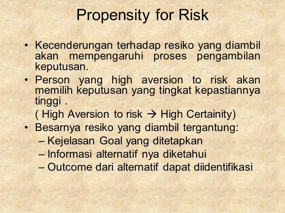 Propensity for Risk Kecenderungan terhadap resiko yang diambil akan mempengaruhi proses pengambilan keputusan. Person yang high aversion to risk akan