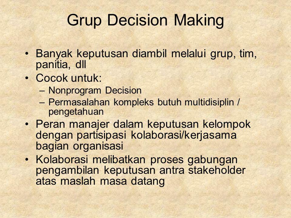 Grup Decision Making Banyak keputusan diambil melalui grup, tim, panitia, dll Cocok untuk: –Nonprogram Decision –Permasalahan kompleks butuh multidisi