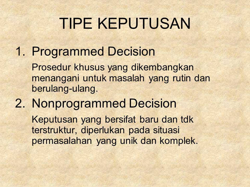 TIPE KEPUTUSAN 1.Programmed Decision Prosedur khusus yang dikembangkan menangani untuk masalah yang rutin dan berulang-ulang. 2.Nonprogrammed Decision