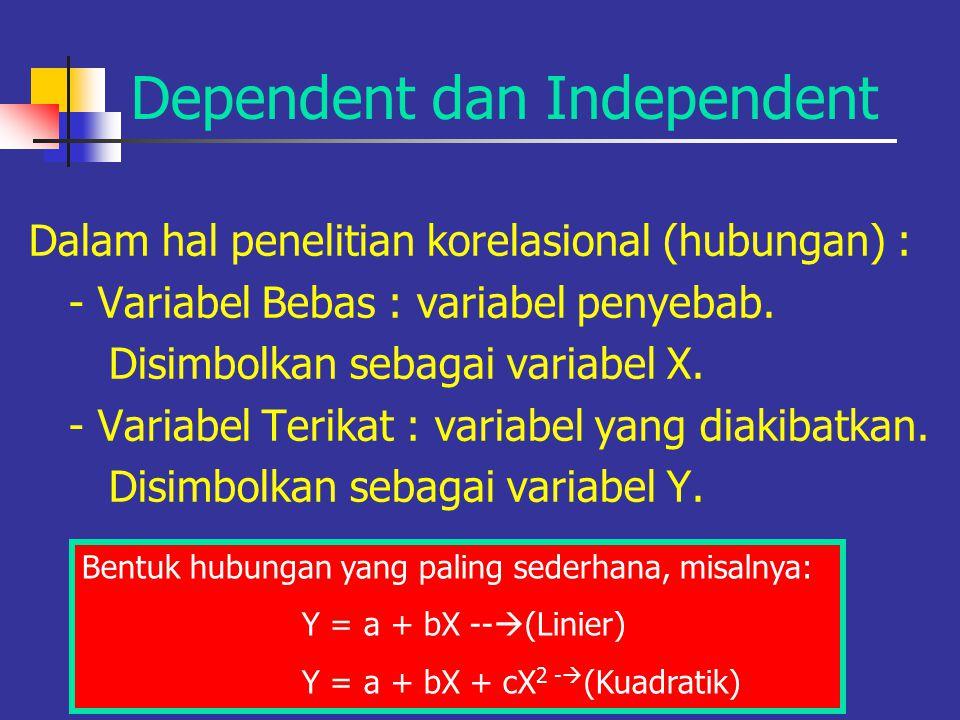 Dependent dan Independent Dalam hal penelitian korelasional (hubungan) : - Variabel Bebas : variabel penyebab.