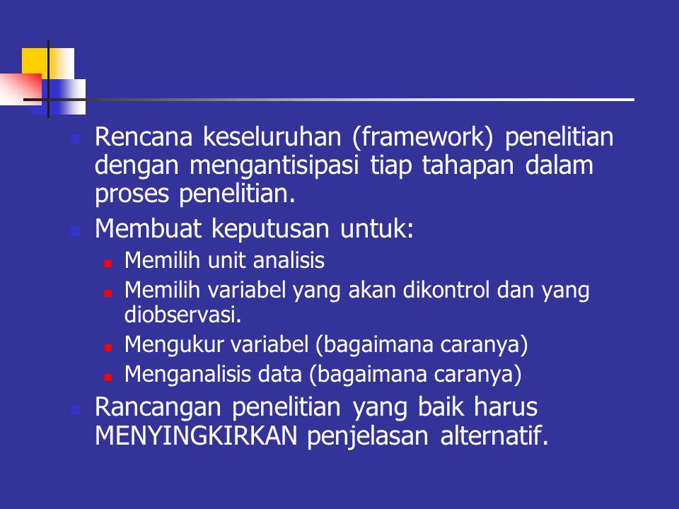 Rencana keseluruhan (framework) penelitian dengan mengantisipasi tiap tahapan dalam proses penelitian.