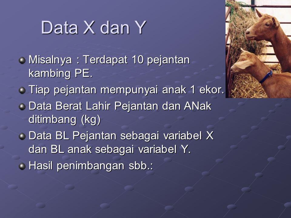 Data X dan Y Misalnya : Terdapat 10 pejantan kambing PE. Tiap pejantan mempunyai anak 1 ekor. Data Berat Lahir Pejantan dan ANak ditimbang (kg) Data B