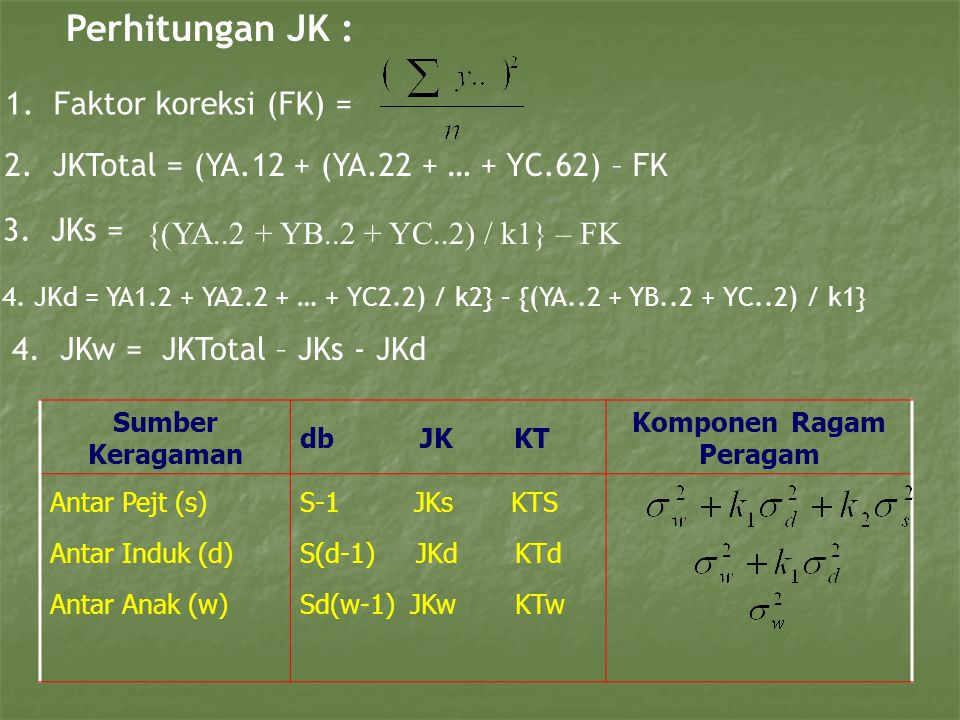 2. JKTotal = (YA.12 + (YA.22 + … + YC.62) – FK Perhitungan JK : 1. Faktor koreksi (FK) = 3. JKs = 4. JKw = JKTotal – JKs - JKd {(YA..2 + YB..2 + YC..2